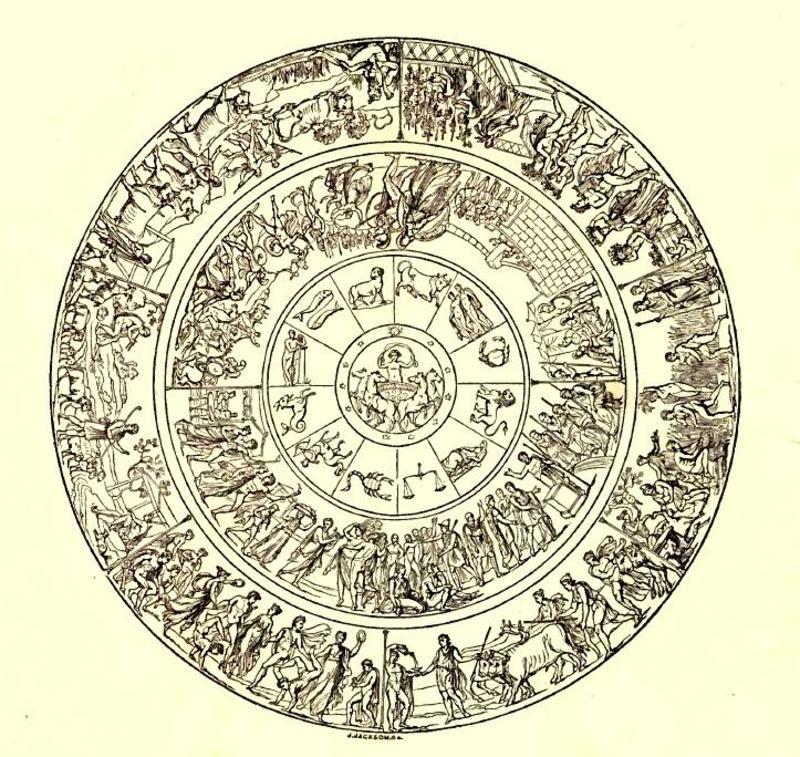 symbolism of the shield of aeneas