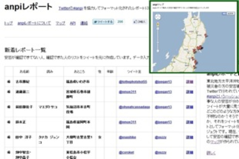 "Figure 6: Another example of a more elaborate consolidation site.  Anpi (safety) Report (http://anpi.tv/) lists individuals whose safety has not been confirmed, collected from Twitter's public stream of tweets marked with the hashtag ""#Anpi."" On the left is the list of names and addresses of missing people; on the right, the Twitter users who posted the original tweet and submitted the information. The site is now closed (Screenshot of  anpi report, n.d.)."