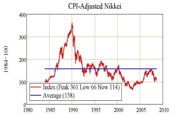 japan economic bubble